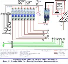 circuit breaker panel wiring diagram pdf beautiful free forms 2019 Home Electrical Wiring Diagrams PDF circuit breaker panel wiring diagram pdf luxury electrical panel board wiring diagram