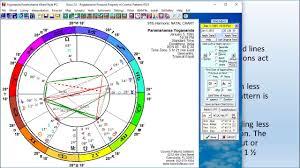 Astrology Chart Of Paramahansa Yogananda And The 91 Vibration
