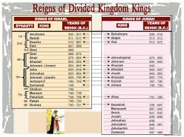 Reigns Of Divided Kingdom Kings Bible Images Bible