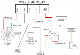 12v electric fan relay wiring diagram 32 fresh 39 recent wiring 12v electric fan relay wiring diagram 32 fresh 39 recent wiring electric fan relay diagram
