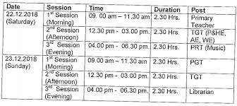 Kvs Pgt Tgt Prt Syllabus 2018 Primary Teacher Exam Pattern Pdf