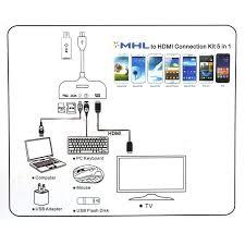 usb to rca wiring diagram efcaviation com micro usb to av out cable at Usb To Rca Wiring Diagram