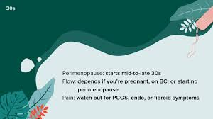 Light Periods Before Menopause Why Is My Period Changing An Infographic Before After