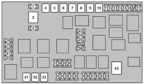 lexus gx470 (2006) fuse box diagram auto genius 2006 Mustang Gt Fuse Panel Diagram lexus gx470 (2006) fuse box diagram 2006 ford mustang gt fuse box diagram