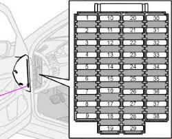 volvo s60 fuse box diagram on wiring diagram 2001 2009 volvo s60 and s60 r fuse box diagram fuse diagram 2004 volvo s60 fuse
