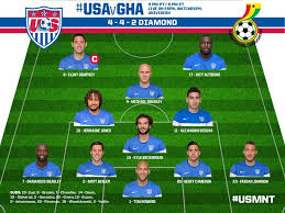 Soccer Lineups Starting Lineup For Us Ghana Game Clint Dempsey Michael