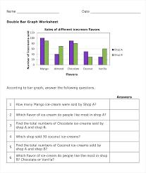 Bar Diagram For Multiplication Elementary Math