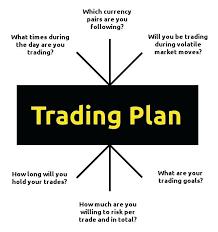 Trade Marketing Job Description Formulating A Trading Plan Trade ...