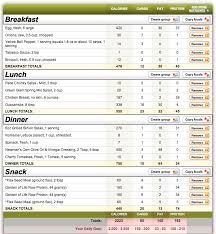 Men Fitness Diet Plan Margaret Miller