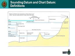 Transfer Of Datum For Hydrographic Surveys Ppt Video