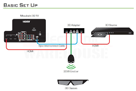 directv deca wiring diagram images directv genie wiring diagram directv cinema connection kit connect your 3d ready hdtv to