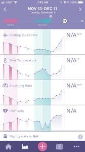 Implantation Dip Ava Chart Bedowntowndaytona Com