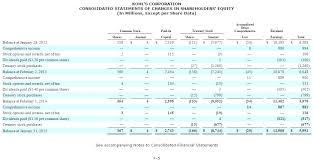 Asset Allocation Spreadsheet Template