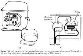 a c pressor relay wiring diagram a wiring diagrams pressor wiring diagram kenmore refrigerator