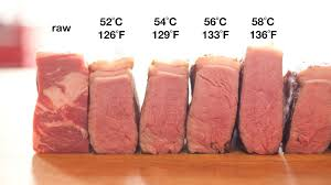Sous Vide Steak Time Temp Chart Sous Vide Steak