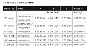 Armstrong Balance Valve Flow Chart 571110lf 350 Armstrong Cbv050vscr Circuit Balancing Valve