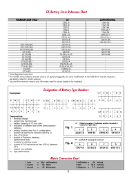 Battery Cross Reference Chart Gs Battery Cross Reference Chart Designation Of Battery Type