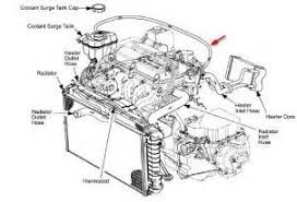 similiar 2000 saturn engine diagram keywords have a 2001 saturn sl2 after replacing the radiator i noticed