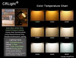 Led Temperature Chart Crlight 3w Edison Style Vintage Led Decorative Light Bulb