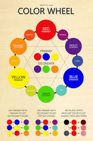 Color Wheel Art Class Kids In 2019 Color Wheel Art Color