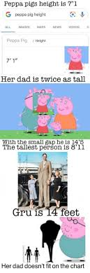 Peppa Pigs Height Is 71 Peppa Pig Height All Images Maps