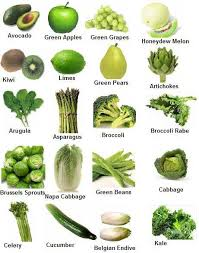 Image result for green veggies images