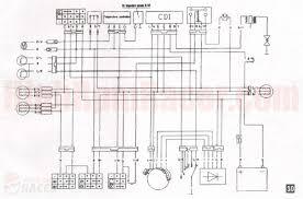 wiring diagram 110cc mini chopper wiring diagram kazuma atvs taotao 110cc atv wiring diagram at Chinese Atv Wiring Schematic