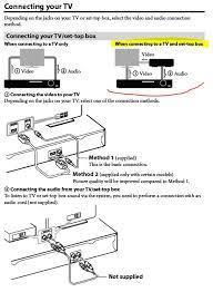 sony surround sound wiring diagram wiring diagrams best sony wiring diagram sony xplod wiring diagram manual wiring diagram surround sound setup diagram sony surround sound wiring diagram