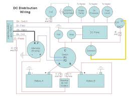 wiring diagram for boat ignition the wiring diagram marine ignition switch wiring diagram nilza wiring diagram