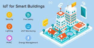 Smart Buildings Semiconductor Engineering Making Buildings Smarter