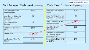 cash statements cash flow statement tutorial in easy steps understanding