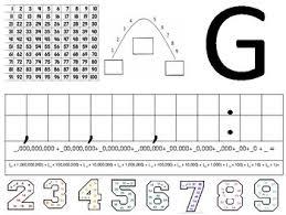Staar Math Chart