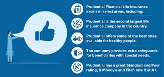 prudential financial insurance strengths