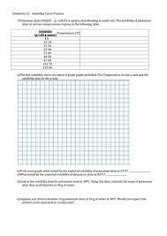 X Plot Graph Paper Y 30