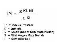 Demikian kunci jawaban lks yang bisa saya bagikan. Kunci Jawaban Bahasa Indonesia Kelas 11 Halaman 195