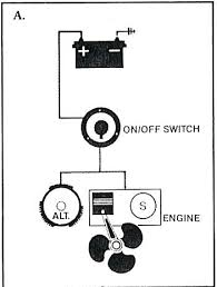 boat battery wiring diagrams battery selector switch and master disconnect two batteries b