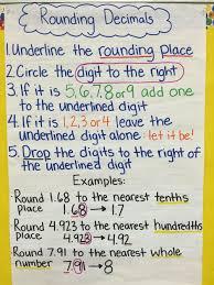 Rounding Decimals Math Classroom Rounding Decimals Math