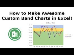 Band Chart Excel How To Make Advanced Excel Band Charts