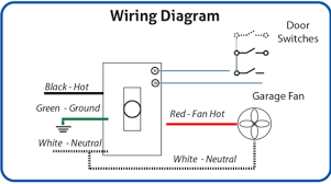 garage fan controller with fan delay and temperature settings Attic Fan Thermostat Wiring Diagram connect the supplied from the screw terminals on the door switches to the screw terminals on the garage fan controller multiple wires can be connected to wiring diagram for attic fan thermostat