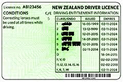 Zealand Road Licences Driver The - Official New Code About