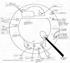 Simple dune buggy wiring diagram motorcycle review and kasea vw diagram
