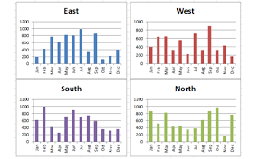 Align Charts In Excel Quickest Way To Select And Align Charts For An Excel Dashboard