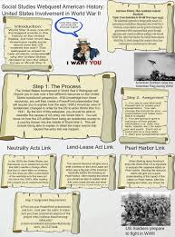 Ww2 Text Images Music Video Glogster Edu Interactive