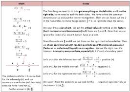 Solving Rational Inequalities With Sign Chart Rational