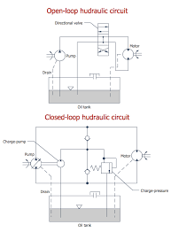mechanical engineering solution conceptdraw com mechanical engineering hydraulic circuit