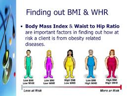 Anthropometric Tests Bmi Whr Session 3