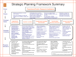 Strategic Plan Template Educational Strategic Planning Template Educational Strategic 1