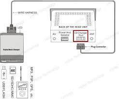 03 cobra cd player wiring diagram auto electrical wiring diagram player wiring diagram ford fiesta