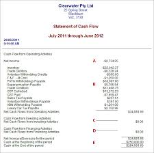 What Is A Cash Flow Report Statement Of Cash Flow Report Support Notes Myob Accountright V19