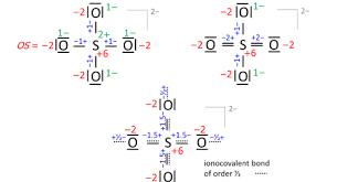Oxidation State Wikipedia